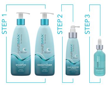 Trychokuracja HairMax wzmacniająca włosy